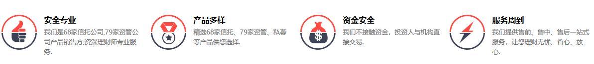 选择中国信托网