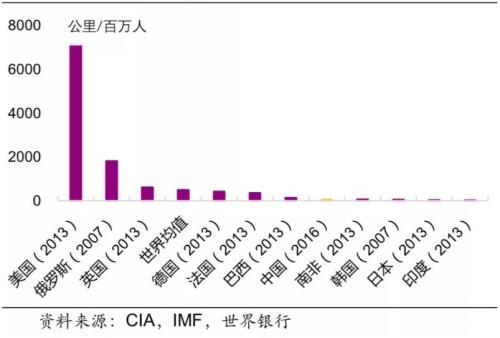中国基建陷入停滞?不存在的!2019基础产业信托柳暗花明