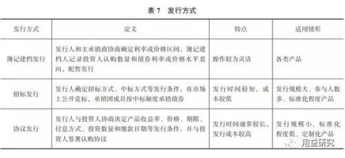 中国信登信托产品交易平台运营管理规划及风险管理浅析