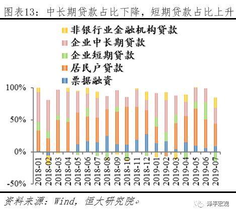 """""""降息""""来了!——解读央行改革完善LPR形成机制(8月18日)"""